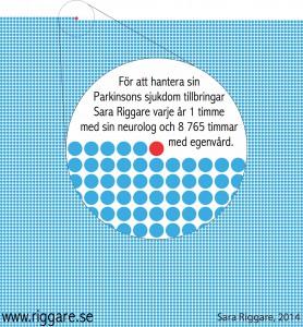 Selfcare infographic svensk